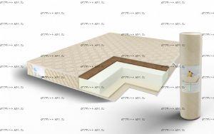Матрас Cocos-Latex Roll Classic Comfort Line